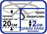 Монтаж люстры в ПВХ потолок