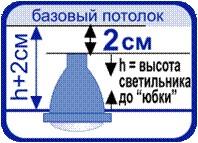 Монтаж плоского светильника в натяжном потолке