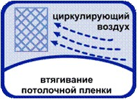 Схема вентиляции натяжного потолка